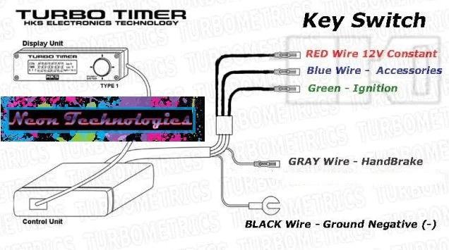 Type 0 Turbo Timer