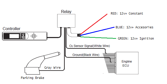 Perodua Kancil Fuse Box : 23 Wiring Diagram Images