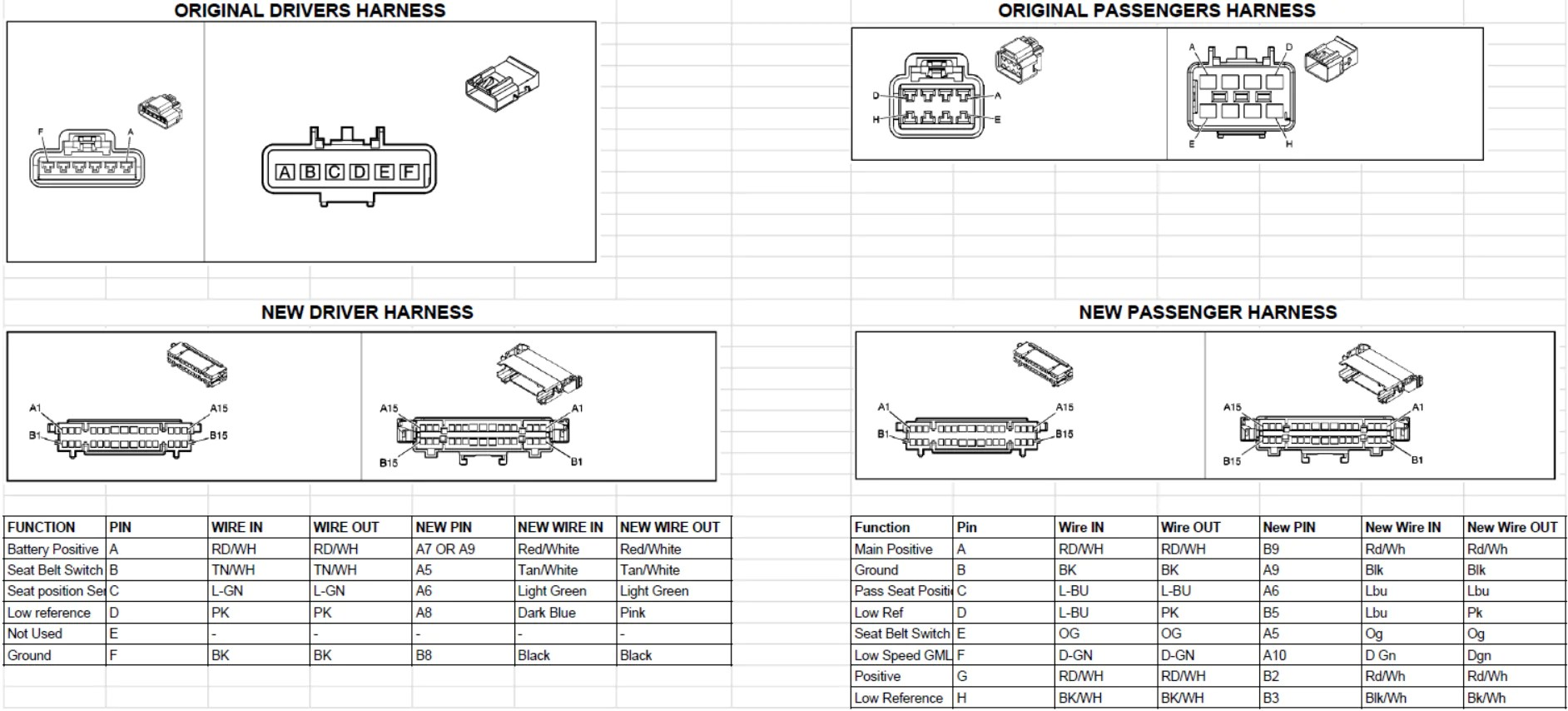 hight resolution of 2007 2014 nnbs chevy gm seat swap memory bypass heat setup 2012 tahoe power seat wiring diagram