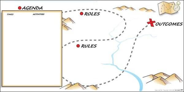 Meeting Startup Treasure Map Grove Tools Inc