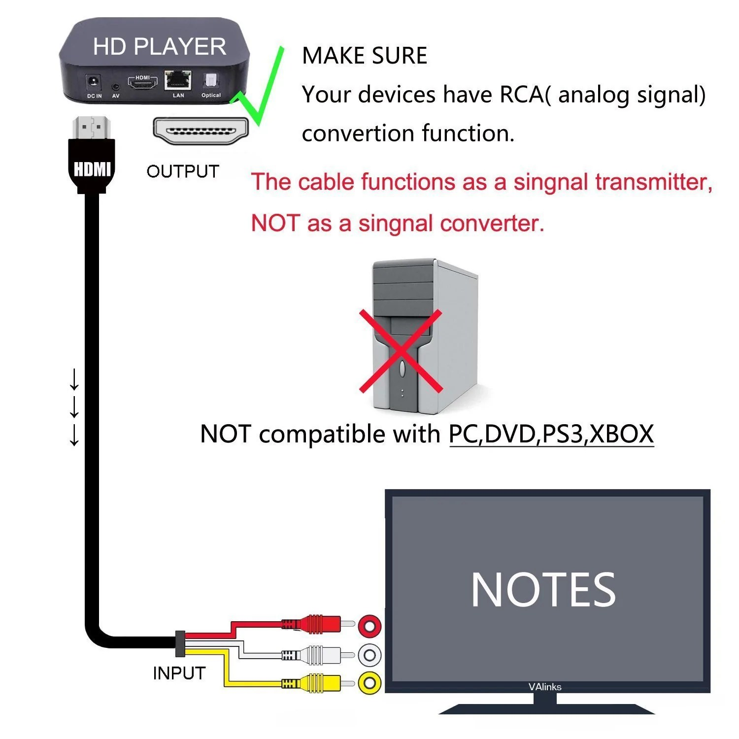 hdmi to rca cable helps you connect your older electronics like dvd player camera  [ 1500 x 1500 Pixel ]