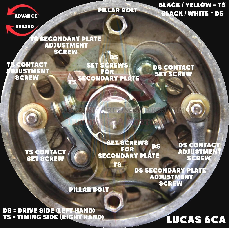 medium resolution of lucas 6ca diagram