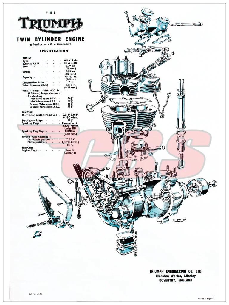 s motorcycle engine diagram [ 768 x 1024 Pixel ]