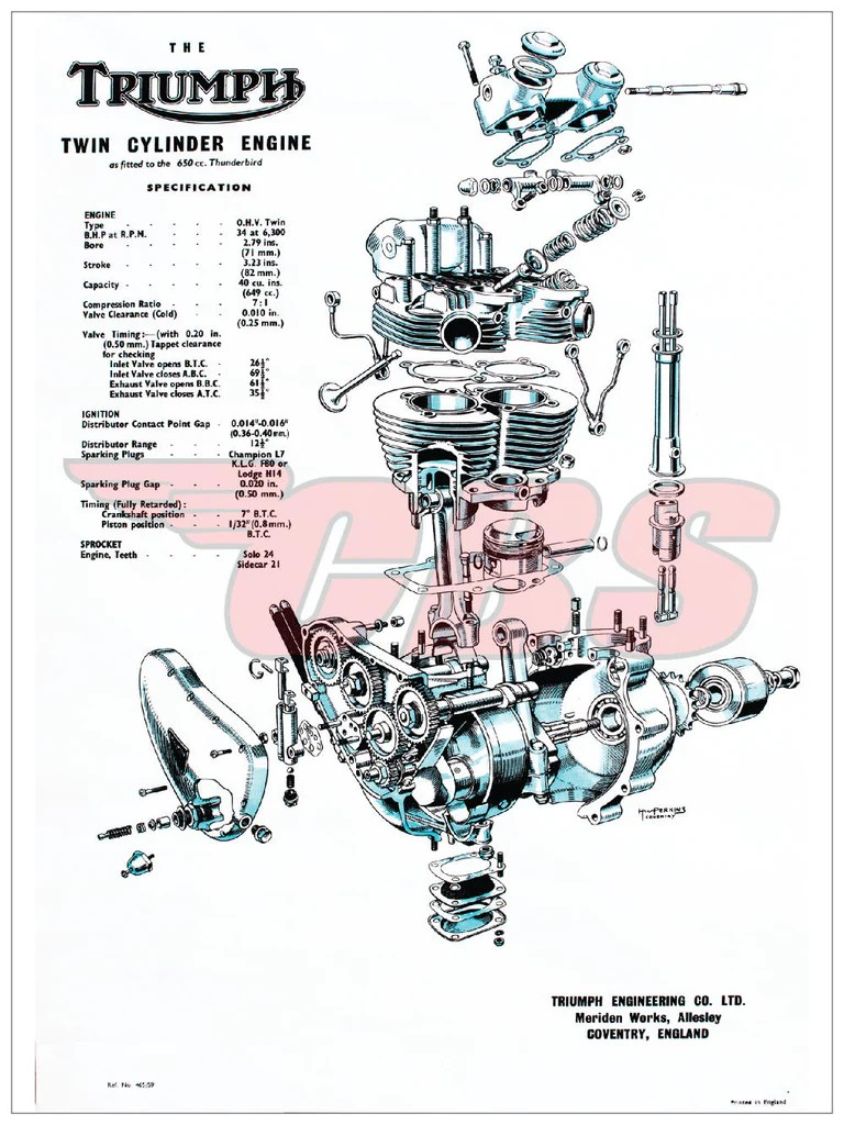 small resolution of s motorcycle engine diagram