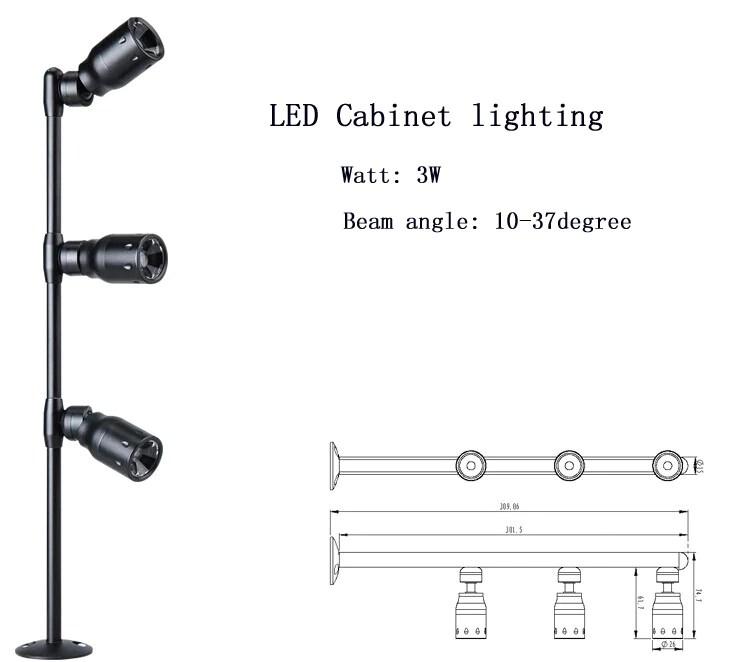 Led Display Case Light Fixtures
