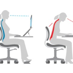 Ergonomic Chair Keyboard Position Posture Ball The Step By Guide To Ergonomics Part 4 And Laptops