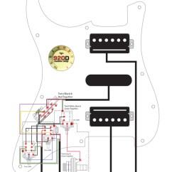 Seymour Duncan Wiring Diagram Strat Electric Heat Strip P Rails 6 Stromoeko De Diagrams 7 Way Hsh Rail Sigler Music Rh Siglermusiconline Com