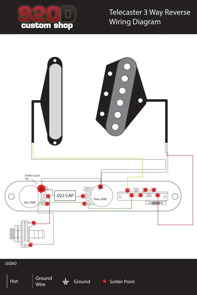 diagrams  telecaster 3 way reverse – sigler music