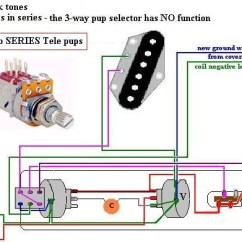 Emg Wiring Diagram Tele Faria Fuel Gauge Push Pull Www Toyskids Co Diagrams Telecaster Sigler Music Bass Pot