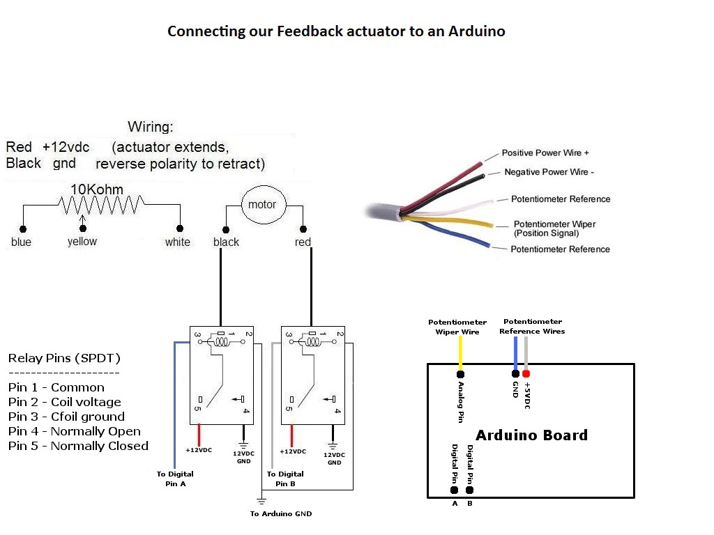 medium resolution of 4 wire actuator diagram wiring library 24 volt linear actuator wiring actuator wiring diagram