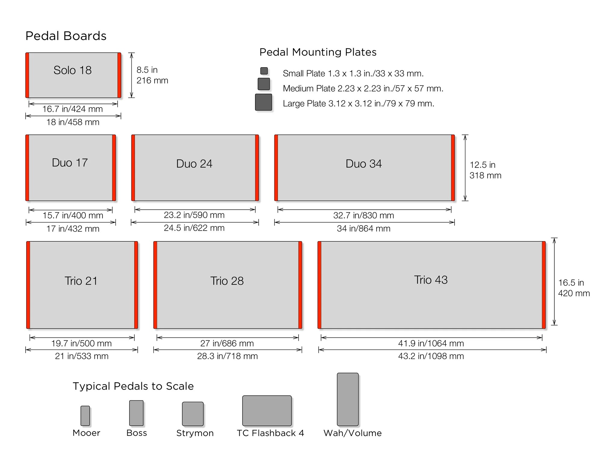 size planner templeboards uk