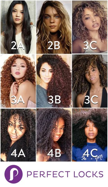 Hair Types Finding Your Texture
