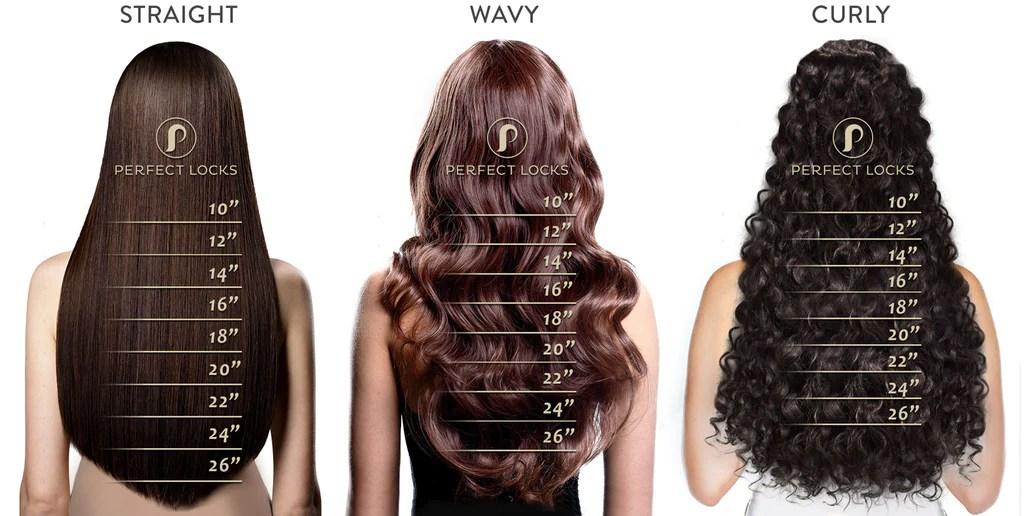 Hair extension length guide also perfect locks rh perfectlocks