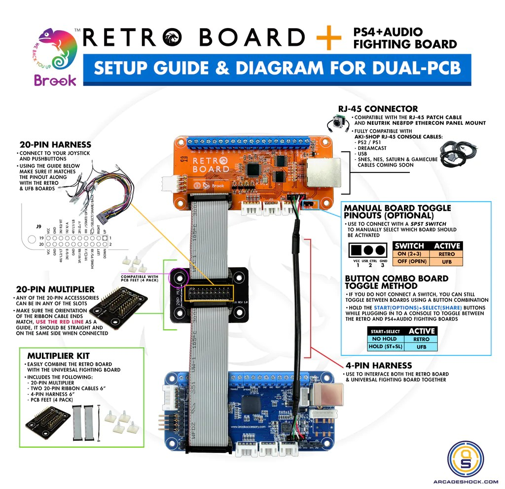 hight resolution of brook retro board nes snes gc xbox dc tg16