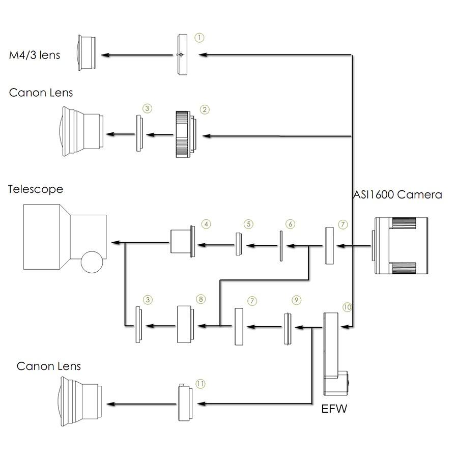 Acb Wiring - controls danfoss wiring diagram wiring diagram on