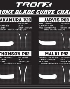 Tronx proton senior composite hockey stick size chart also hockeytron rh