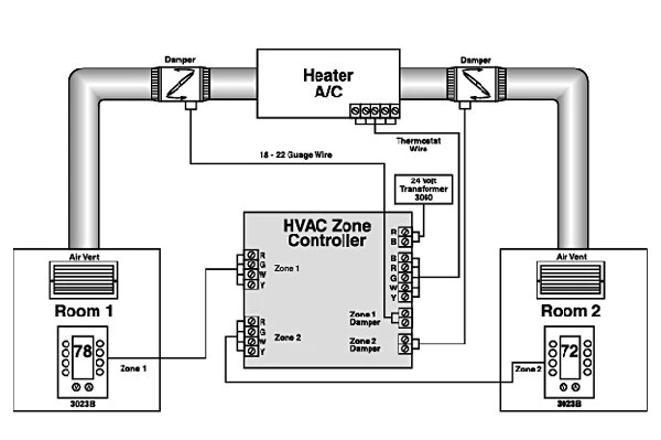 hvac control schematic diagram