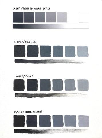 Ivory Black Vs Lamp Black : ivory, black, Choose, Colour, Palette, Painting, Cowan, Office, Supplies