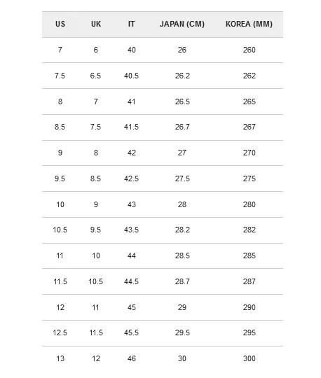 Mens also burberry sizing charts  buck zinkos rh buckandzinkos