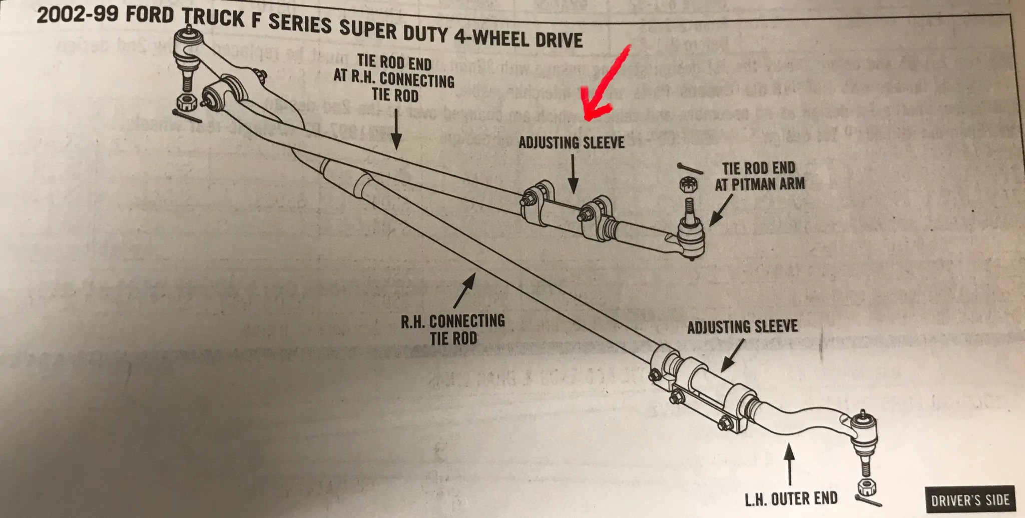 small resolution of 99 04 ford superduty extended steering coupler