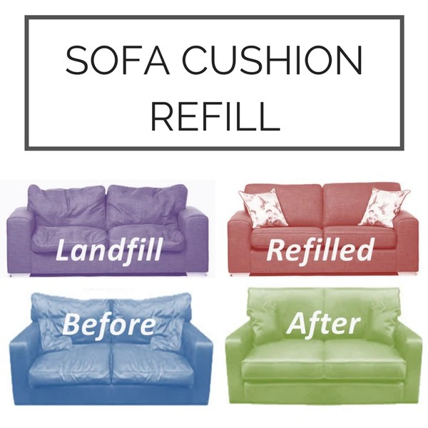 replacement sofa cushions laura ashley htl leather news tagged covers putnams scs cushion saggy refill sponge foam harder