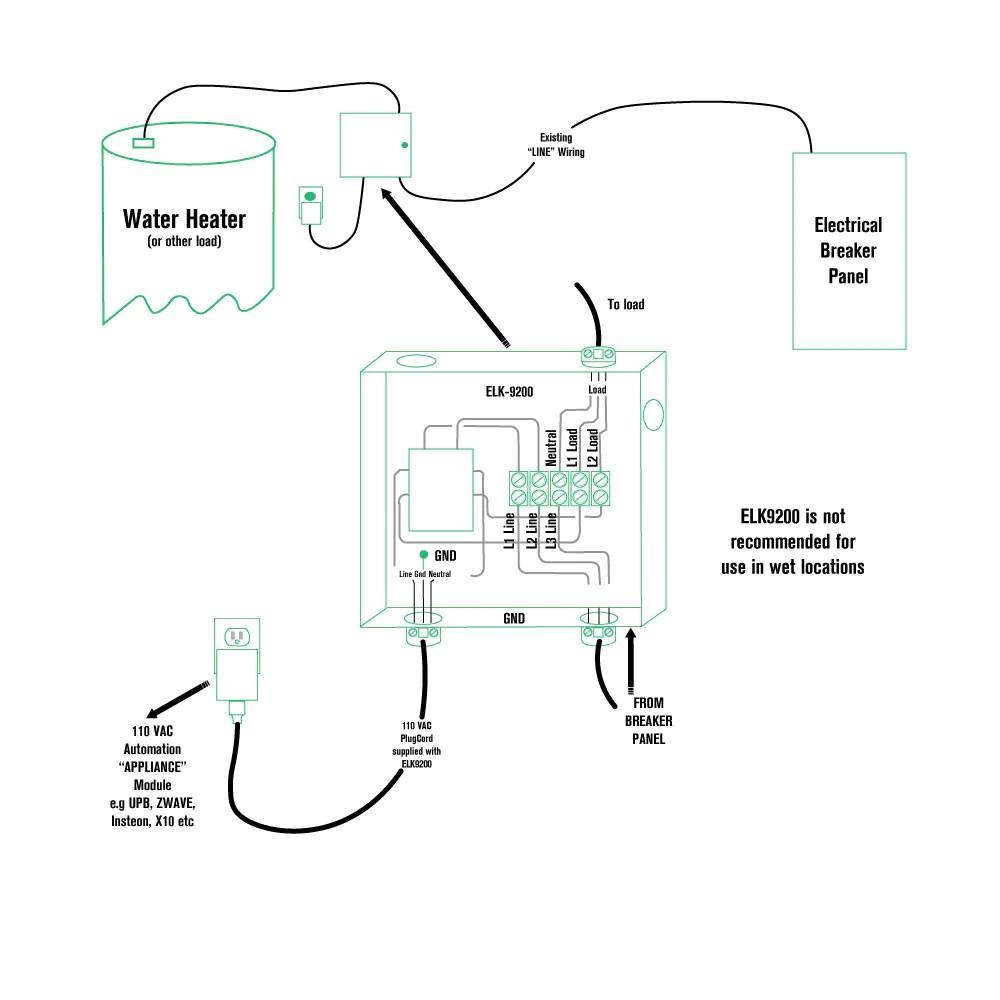 all about z wave contactorszwave contactor diagram [ 1000 x 1000 Pixel ]