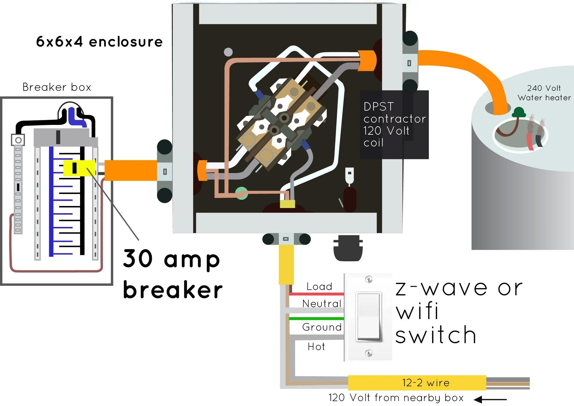 120 volt contactor wiring wiring diagram tutorial 240 vac contactor wiring [ 2000 x 1417 Pixel ]