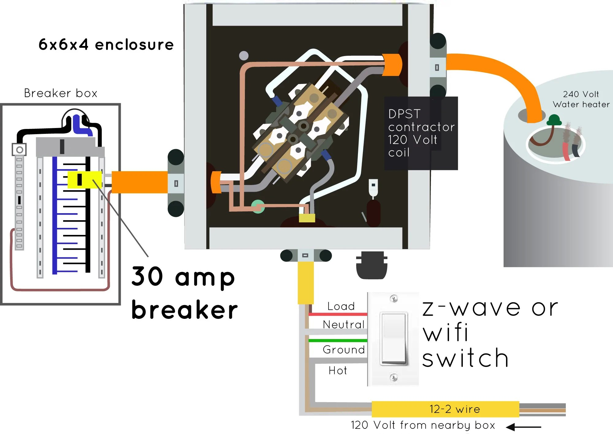 small resolution of 120 volt contactor wiring wiring diagram tutorial 240 vac contactor wiring