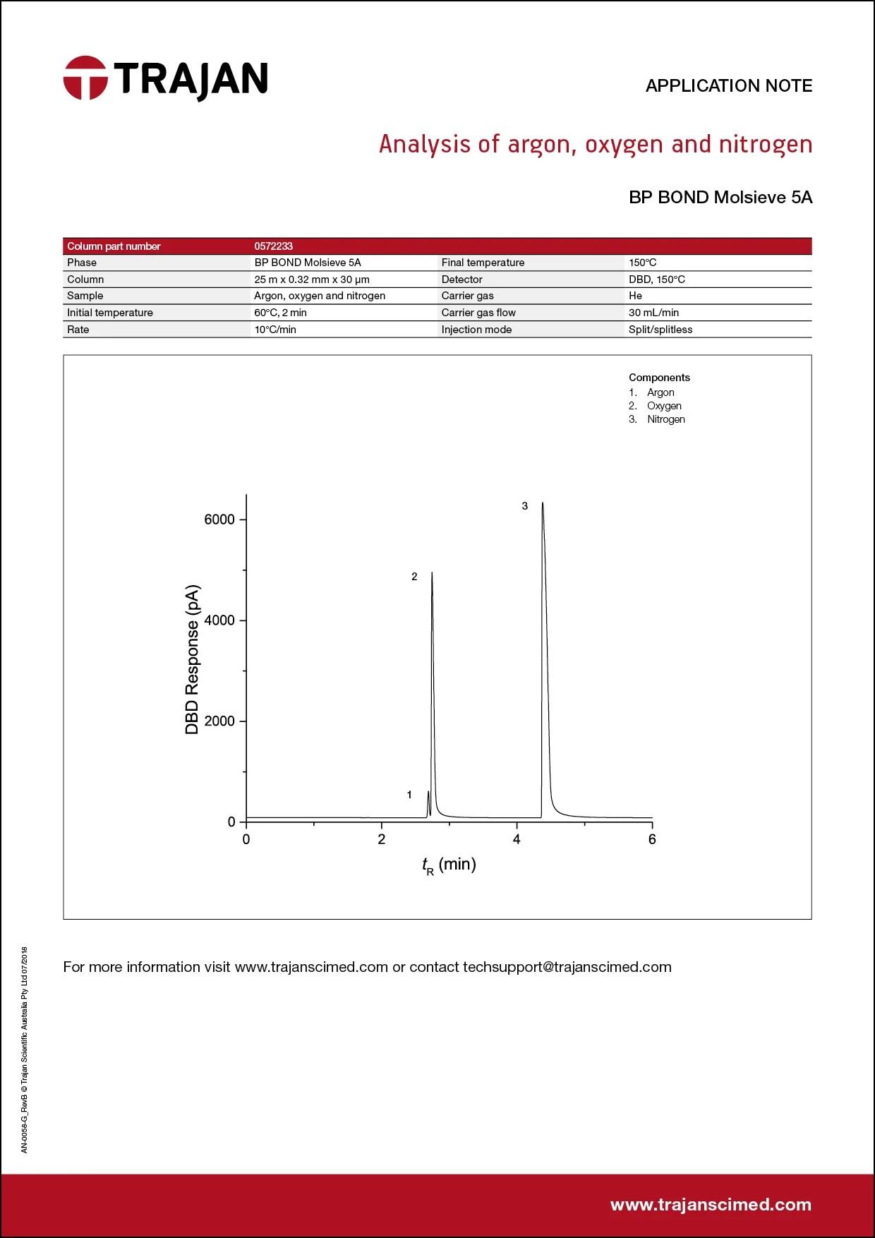 medium resolution of an 0058 g revb cover