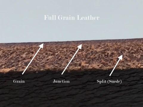 Full Grain Leather vs. Genuine Leather & Lesser Grades - Jackson Wayne  Leather Goods