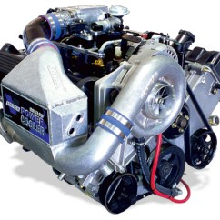 2004 Ford Mustang Engine Diagram Avic D3 Wiring Of 99 Library 1999 4 6 2v Gt Supercharger Systems