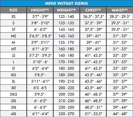 Men   sizes also wetsuit sizing guide hansen surfboards rh hansensurf