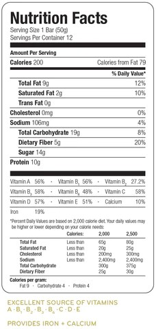 Chocolate Banana Nutrition Facts
