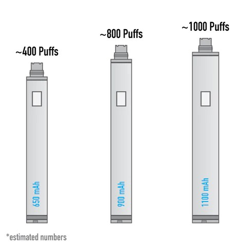 Average battery life of an electronic cigarette vaporizer also misthub rh