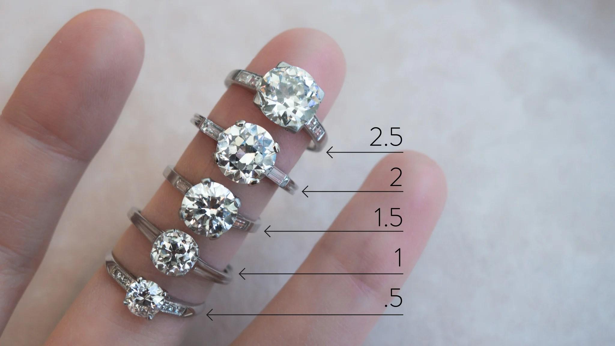 Actual Diamond Carat Size On A Hand Erstwhile