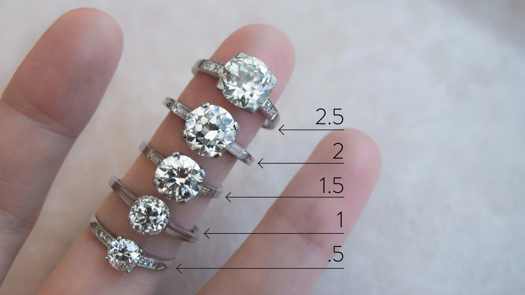 Actual diamond carat size on  hand also erstwhile jewelry rh erstwhilejewelry