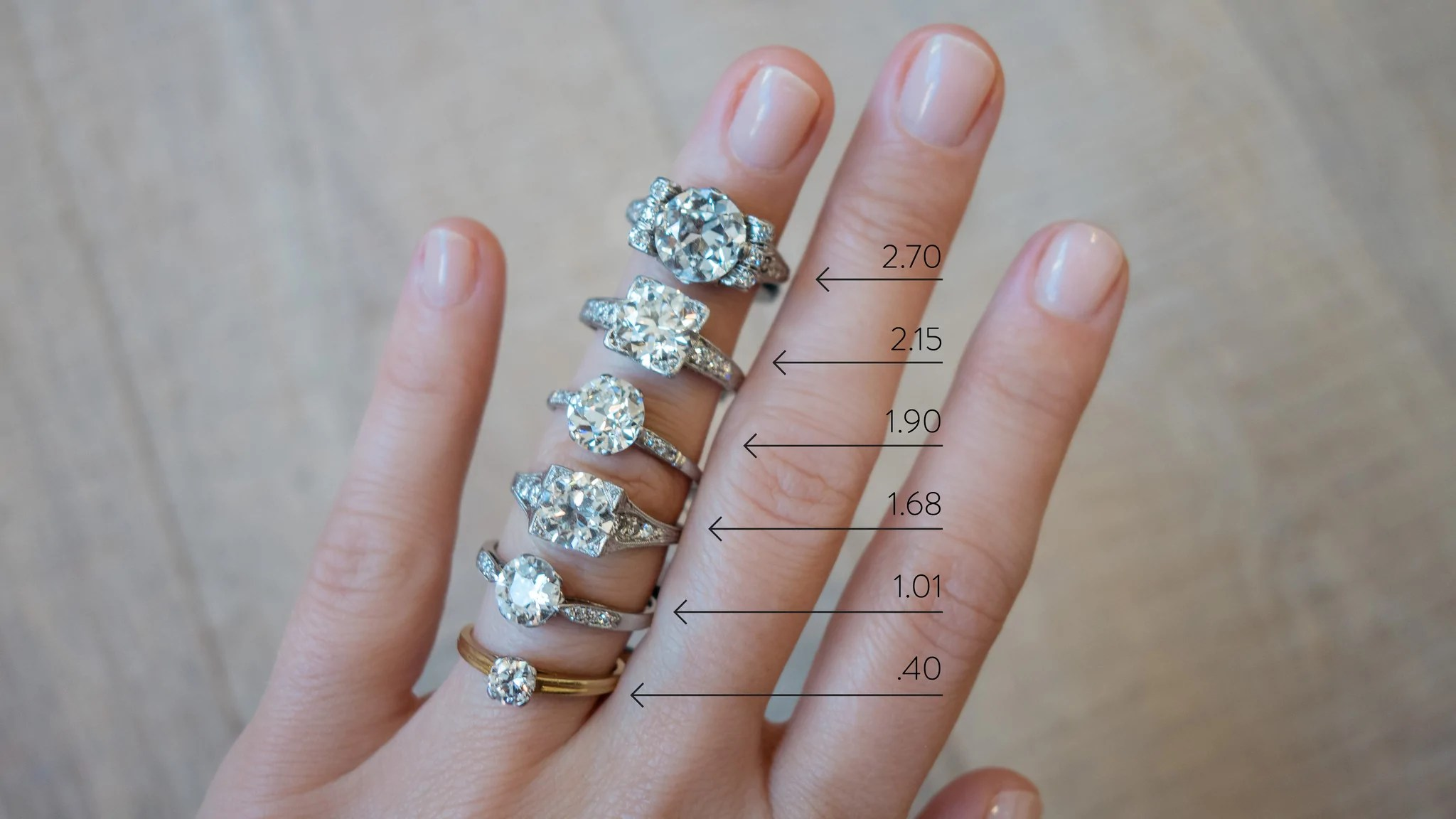 Diamond size chart on hand also erstwhile jewelry rh erstwhilejewelry
