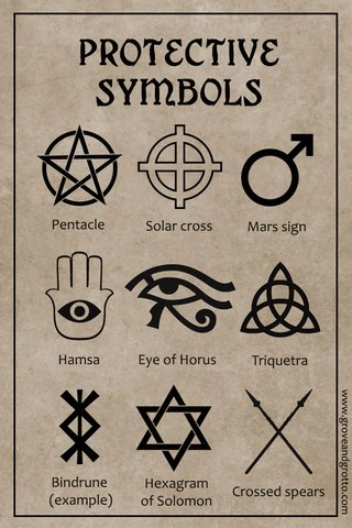 magickal symbols of protection