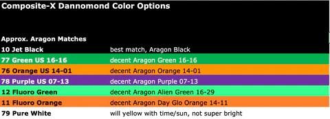 color options setter closet
