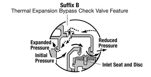 134100 Whole House Water Pressure Regulator by Watts