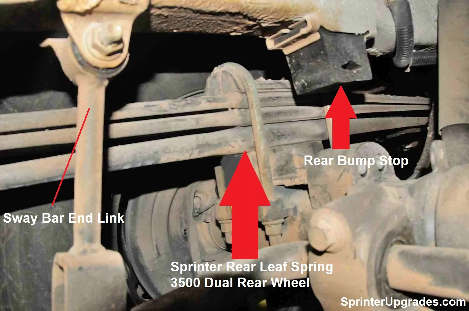 small resolution of on each end of the rear sprinter springs you have a spring eye this is a single loop or wrap in the steel which provides a mounting point