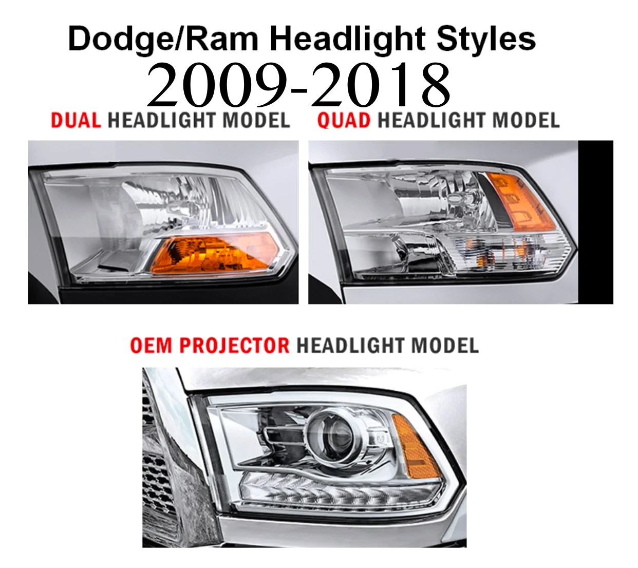 hight resolution of how to determine what headlamps you