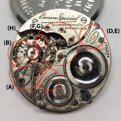 pocket watch movement diagram visio spaghetti railroad grade watches explained the vortic blog annotated image of illinois bunn special