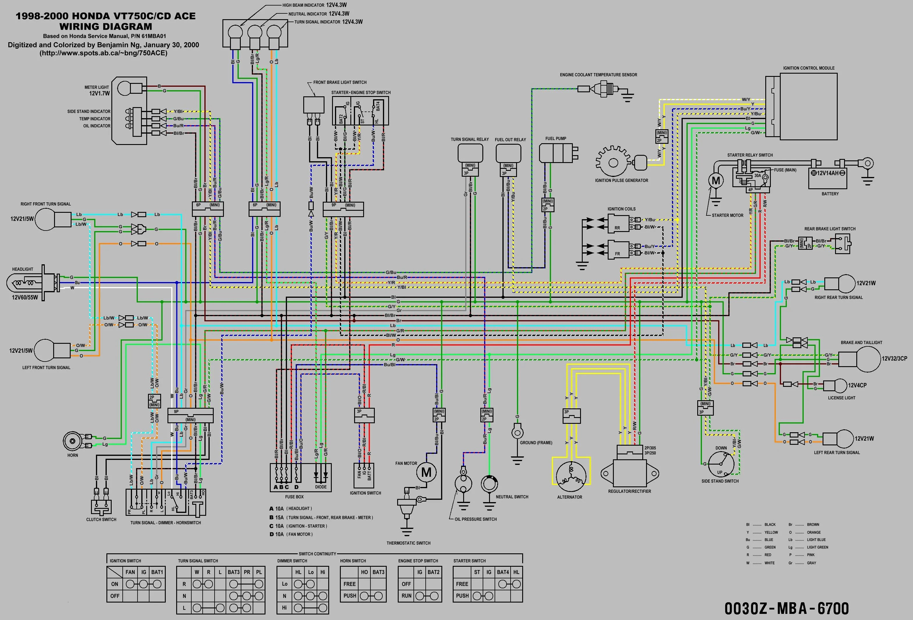 medium resolution of vtr250 wiring diagram