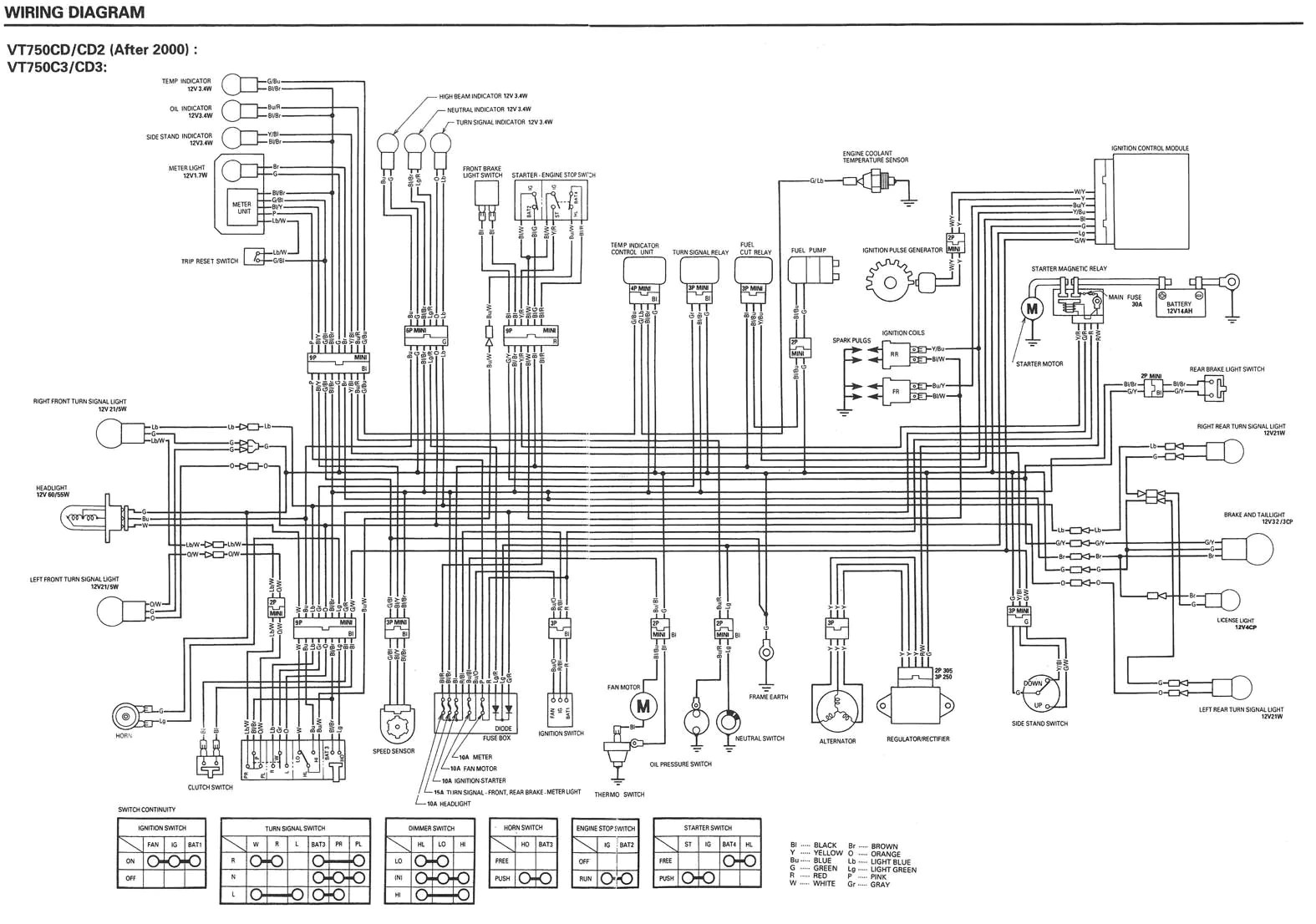 vt wiring diagram white rodgers relay harness for 1100 honda shadow 1988 2006