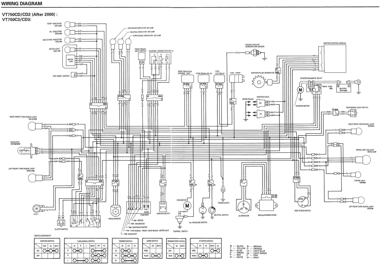 john deere sabre 1438gs wiring diagram single pole switch with pilot light all data schematic harness 2000 honda xr650l