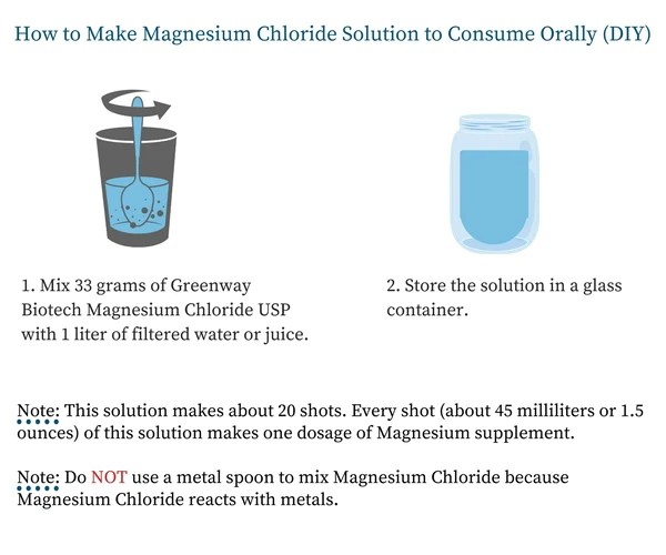How to Make Magnesium Chloride Solution to Consume Orally ...