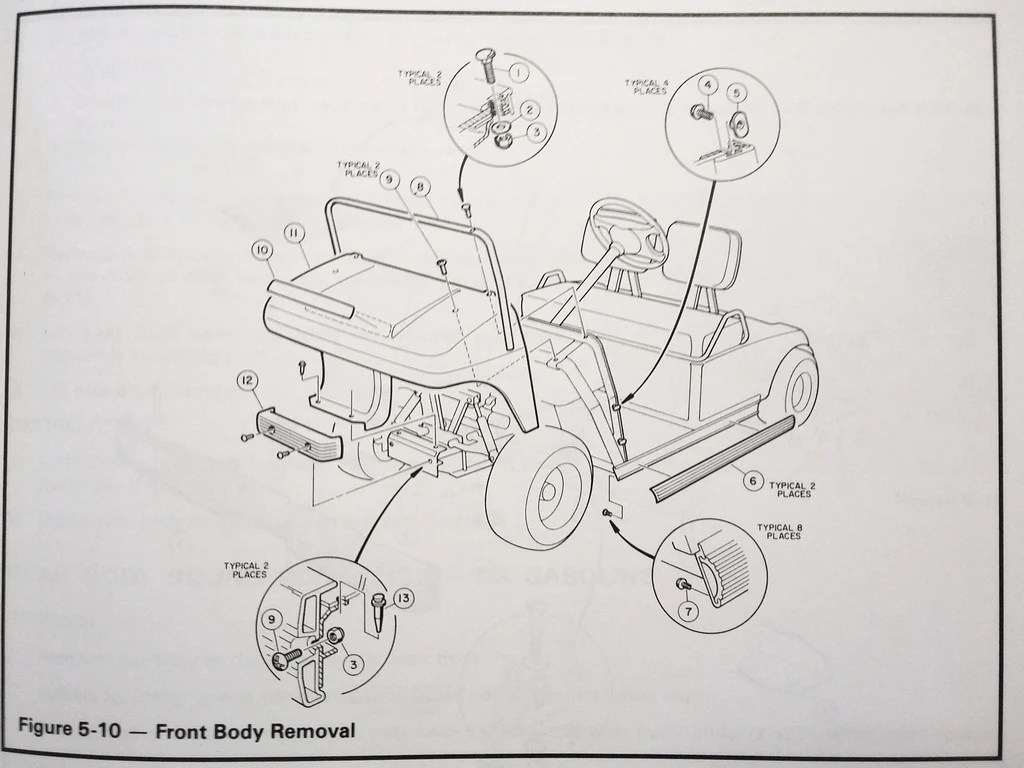 hight resolution of all other vendors 1994 ds golf cars club car service manual