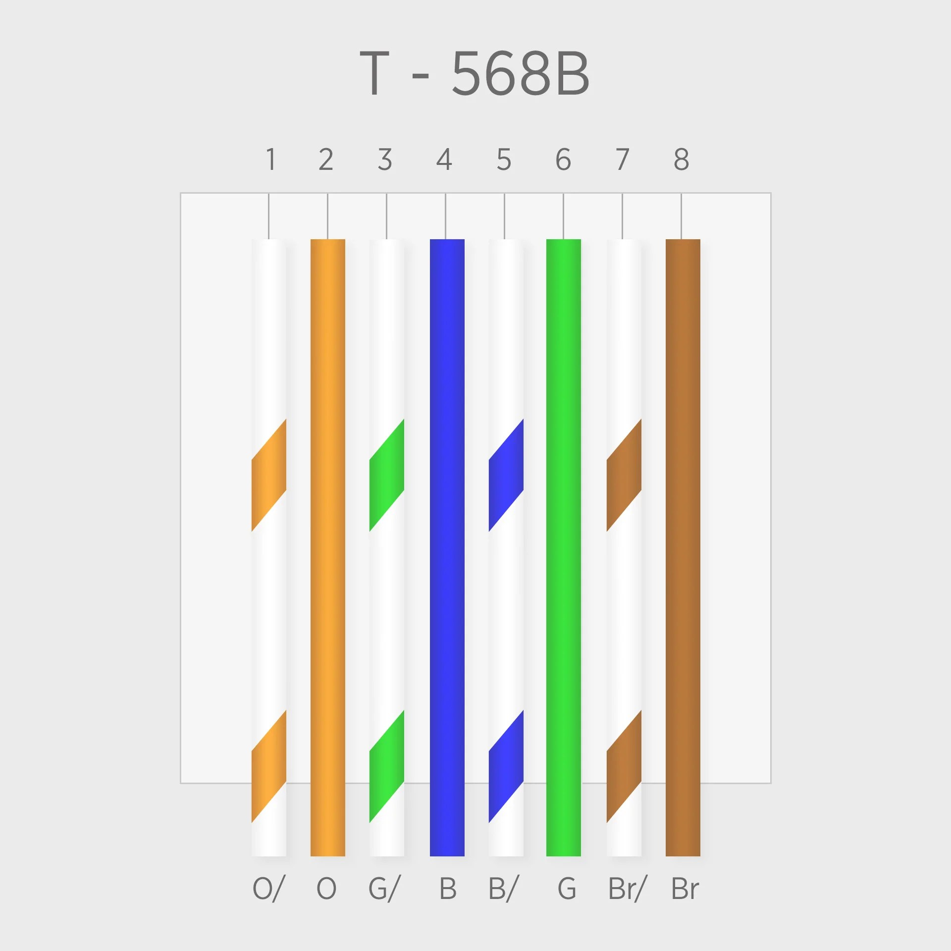 t568b color diagram autometer water temp gauge wiring esquemas de cableado t568a y sistemas rs