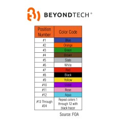Wiring Diagram For Cat5 Patch Panel Code Alarm Ca5051 Yellow, Aqua, Or Orange? The Meaning Of Fiber Optic Color Standard – Beyondtech
